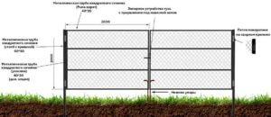 схема ворот из сетки рабицы