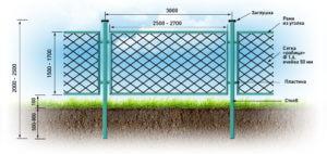 забор из рабицы на раме