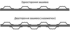 Варианты установки штакетника