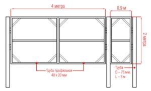 схема ворот из поликарбоната