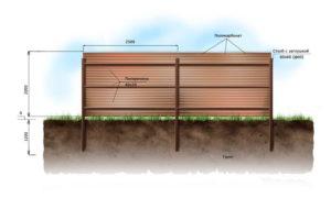 схема забор из поликарбоната
